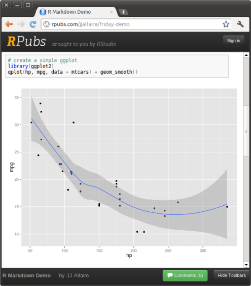 Announcing RPubs: A New Web Publishing Service for R