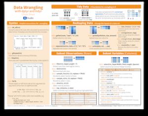 Data wrangling cheatsheet