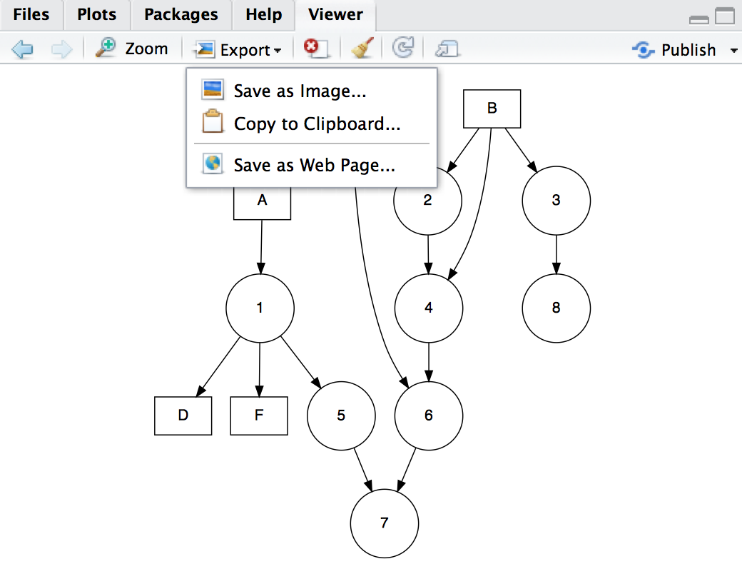 rstudio v0 99 preview graphviz and diagrammer rstudio blog  publishing with diagrammer