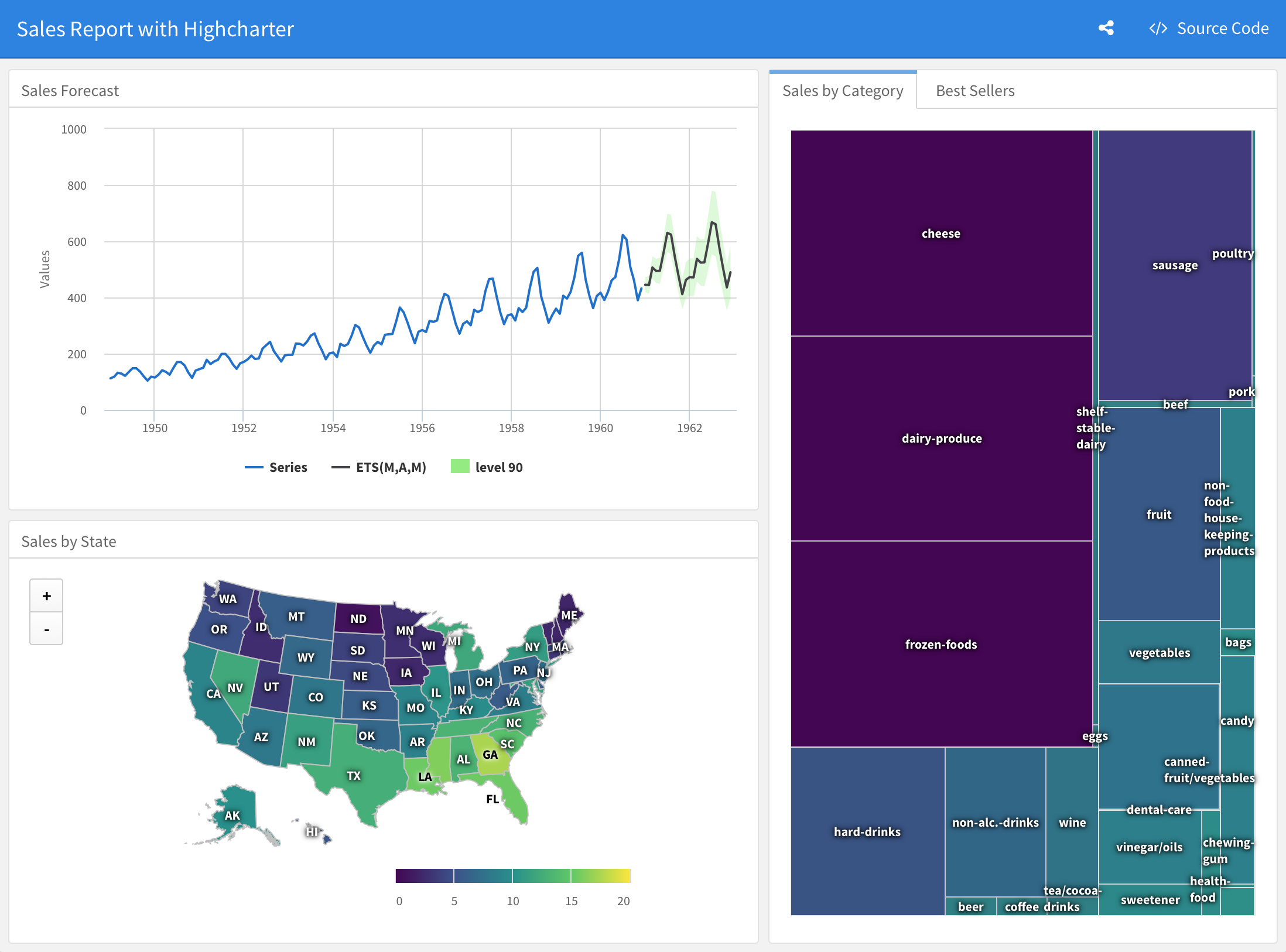 flexdashboard: Easy interactive dashboards for R | RStudio Blog