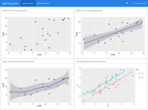 ggplotly: ggplot2 geoms