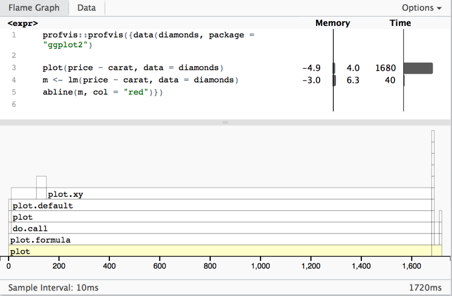 Profiling with RStudio and profvis